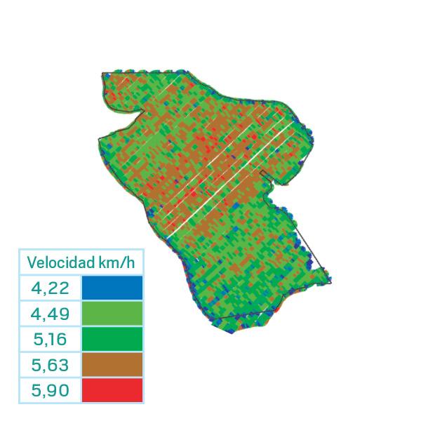 Field information management (FIM)